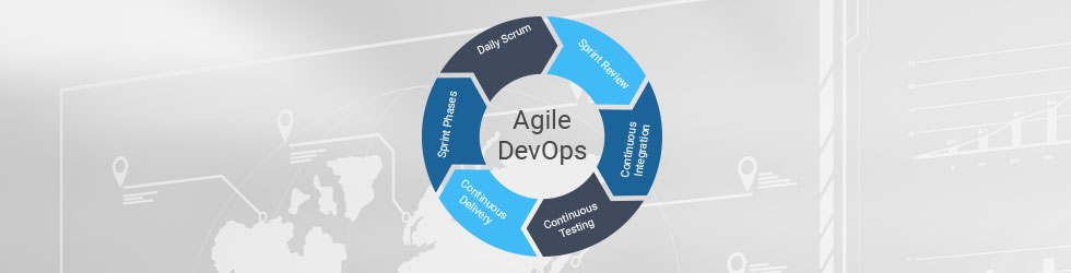 Agile and DevOps Motivating Digital Readiness and Transformation